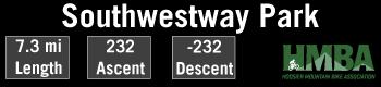 southwestway-park